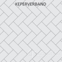 KEPERVERBAND